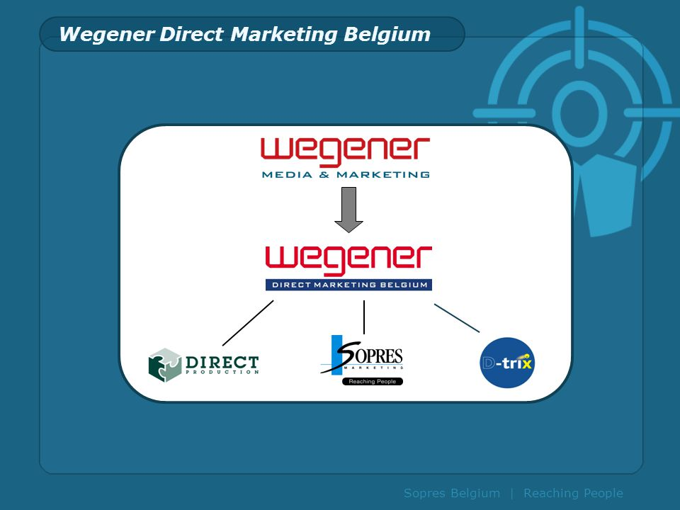 Wegener Direct Marketing Belgium