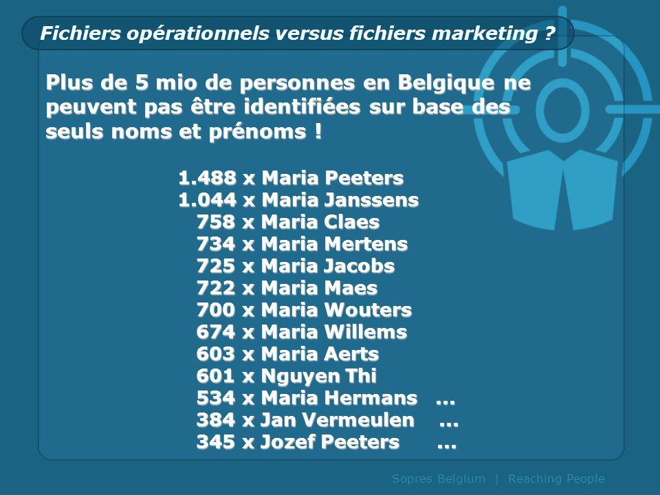 Fichiers opérationnels versus fichiers marketing