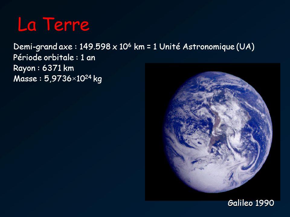 La Terre Demi-grand axe : 149.598 x 106 km = 1 Unité Astronomique (UA)