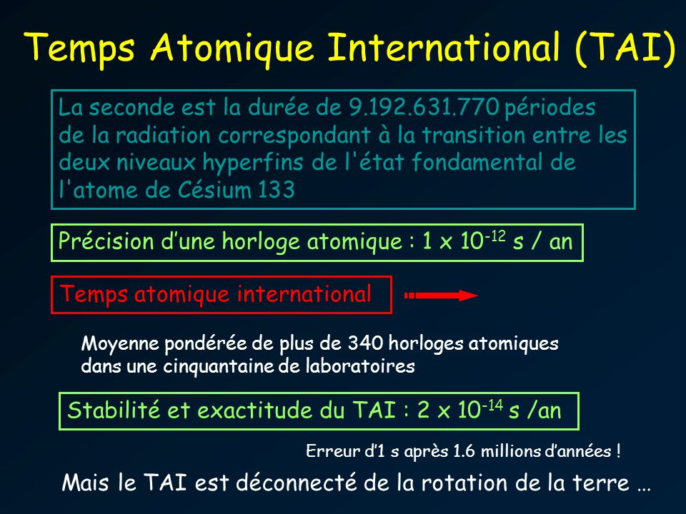 Temps Atomique International (TAI)