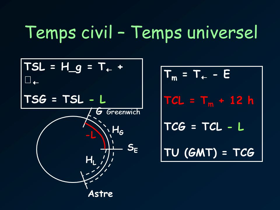 Temps civil – Temps universel