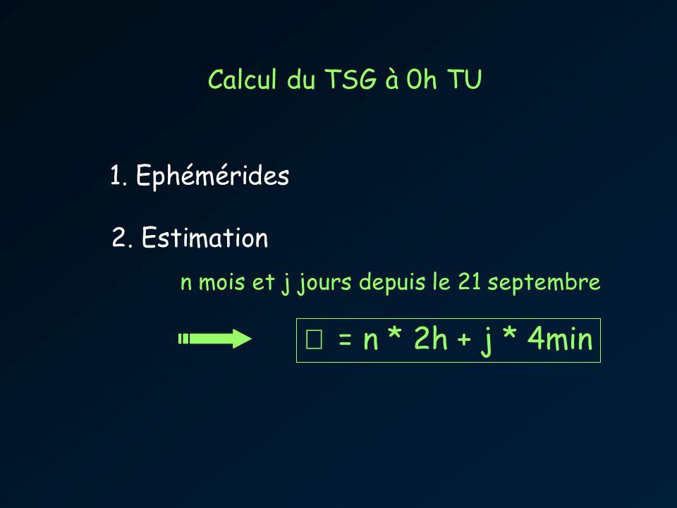  = n * 2h + j * 4min Calcul du TSG à 0h TU 1. Ephémérides