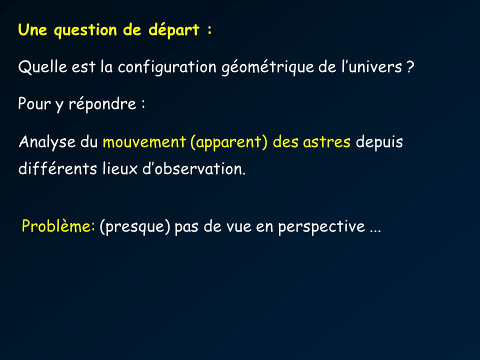 Une question de départ :