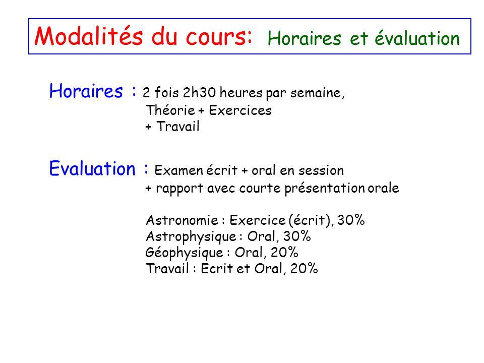 Modalités du cours: Horaires et évaluation
