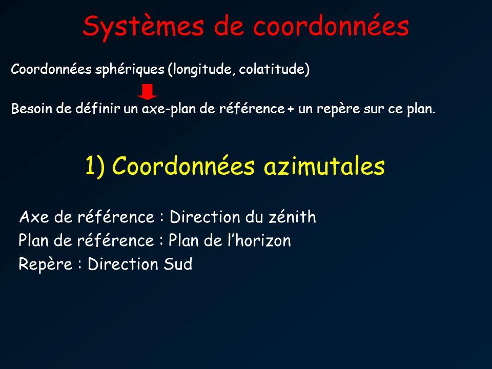 Systèmes de coordonnées