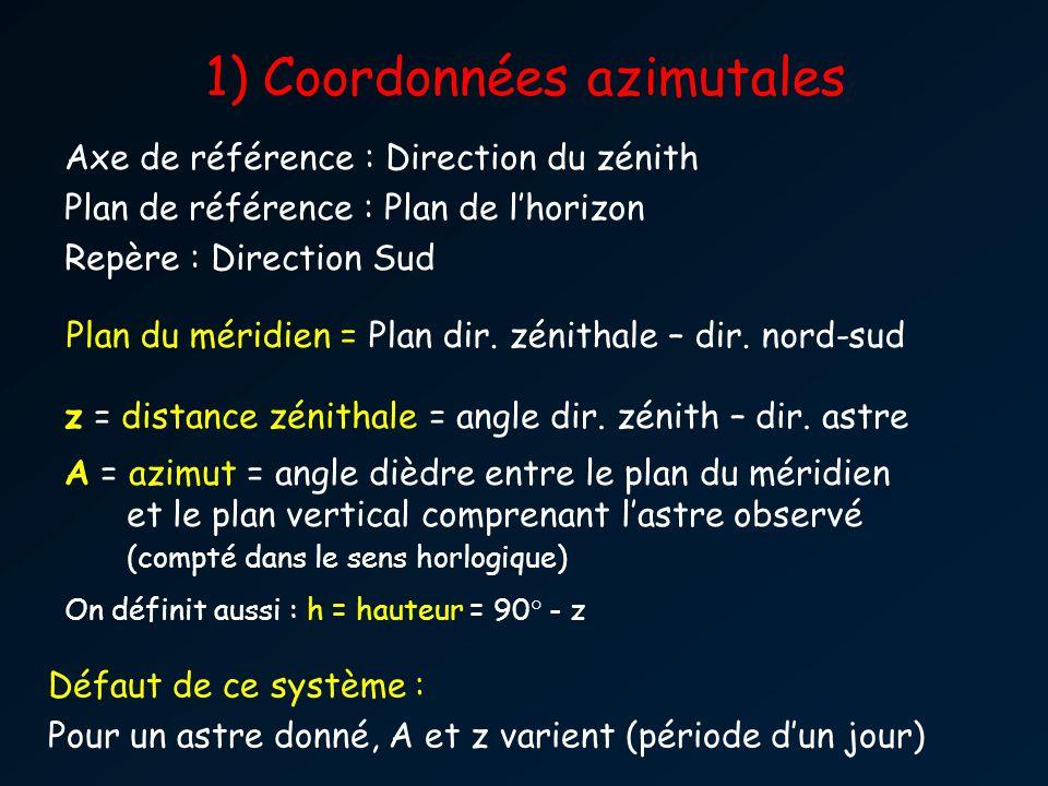 1) Coordonnées azimutales