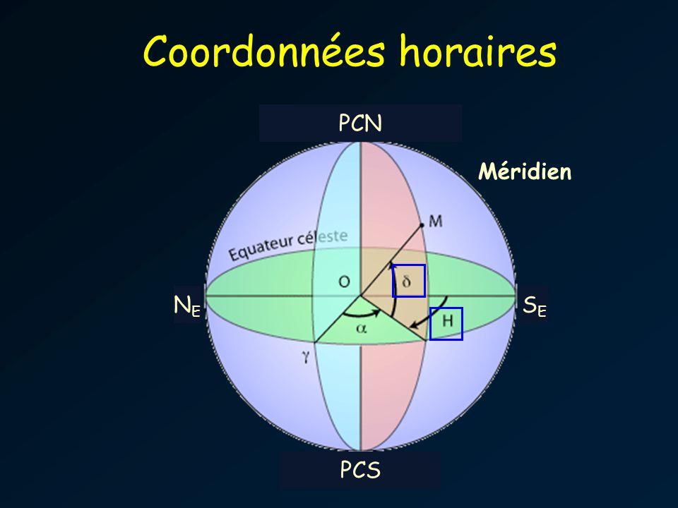 Coordonnées horaires PCN Méridien NE SE PCS