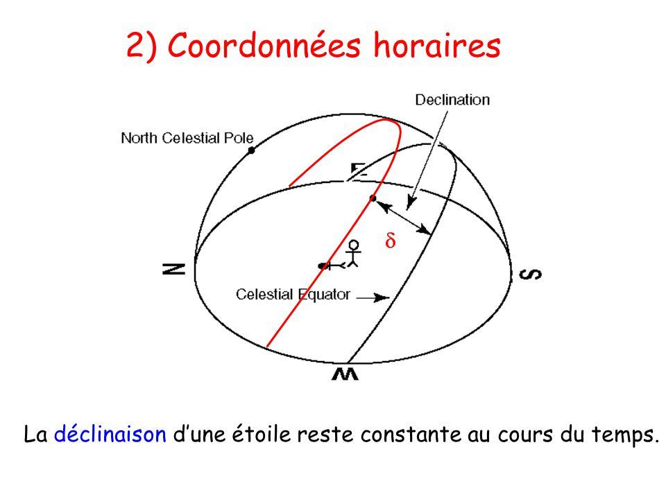 2) Coordonnées horaires