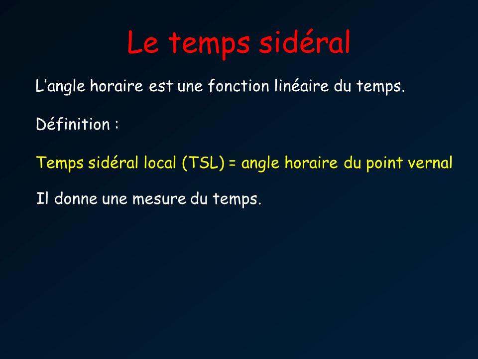Le temps sidéral L'angle horaire est une fonction linéaire du temps.