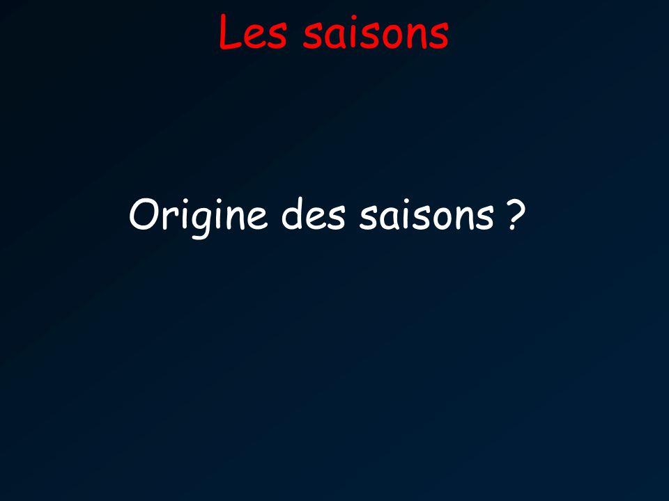 Les saisons Origine des saisons