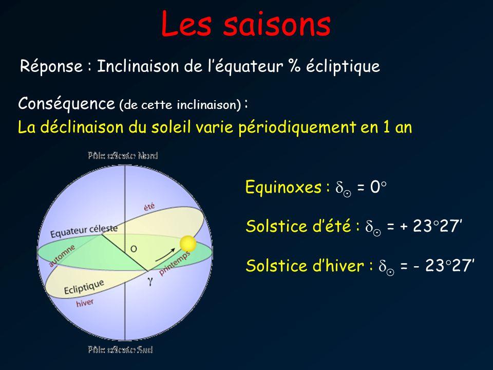 Les saisons Réponse : Inclinaison de l'équateur % écliptique