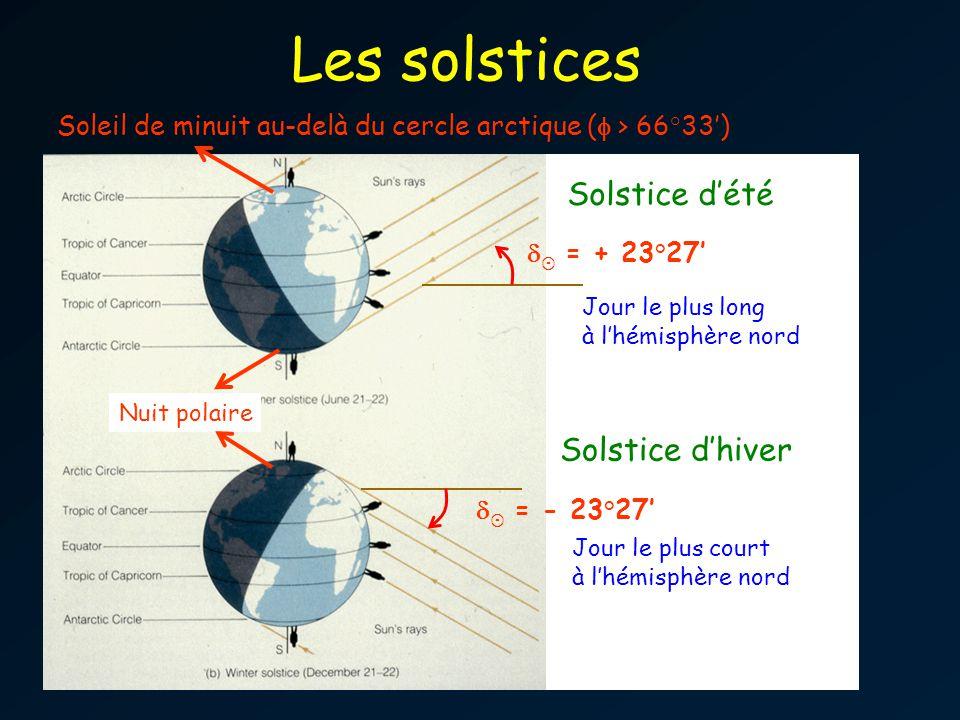 Les solstices Solstice d'été Solstice d'hiver