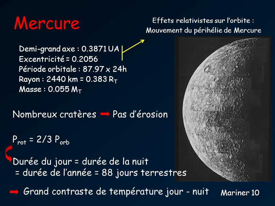 Mercure Nombreux cratères Pas d'érosion Prot = 2/3 Porb