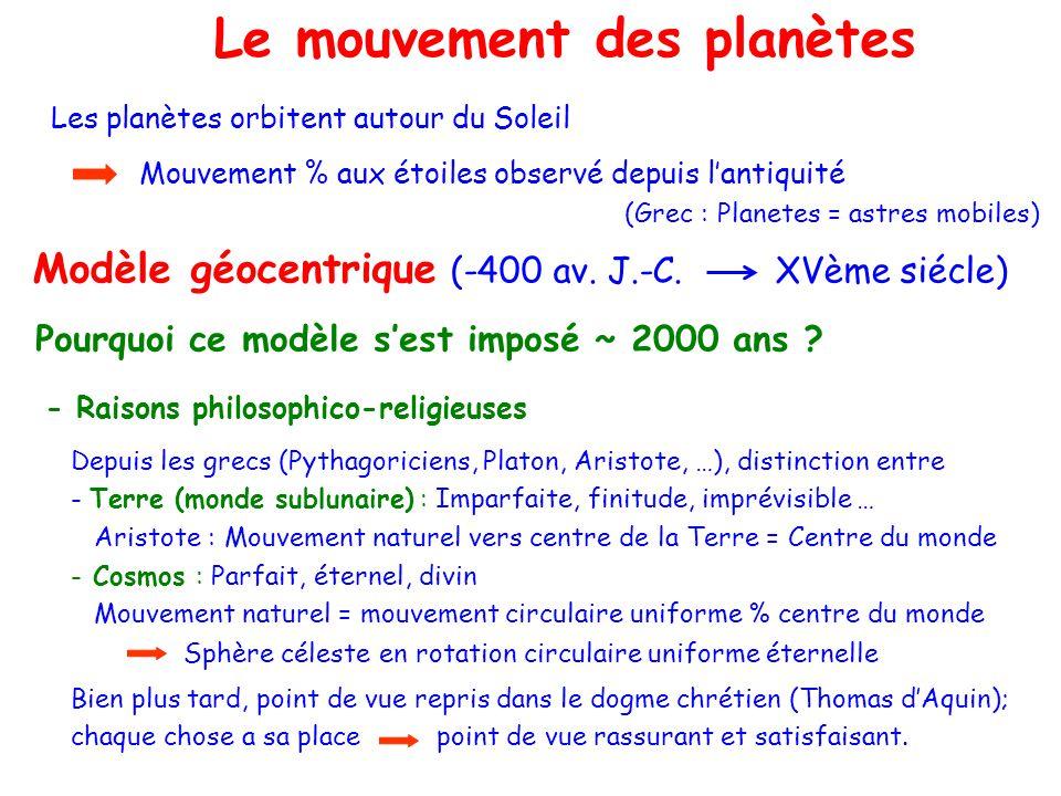 Le mouvement des planètes
