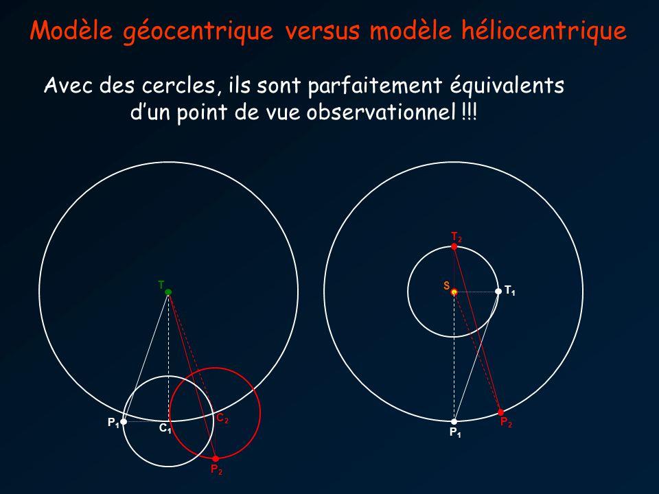 Modèle géocentrique versus modèle héliocentrique
