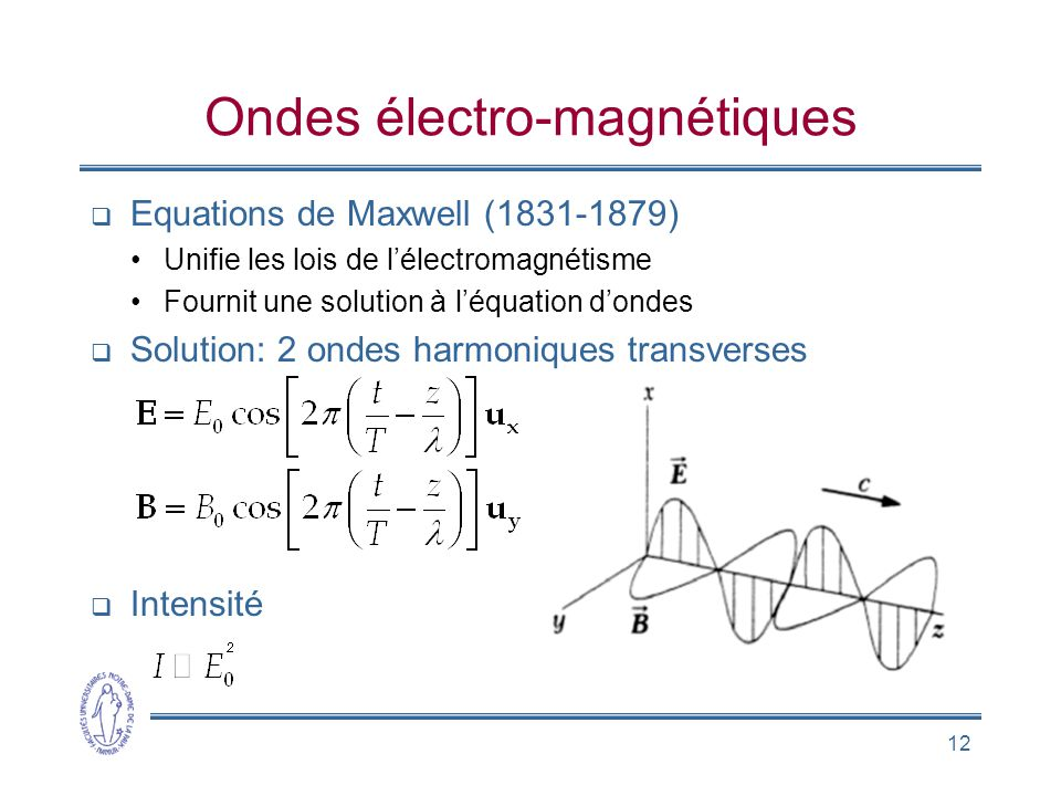 Ondes électro-magnétiques