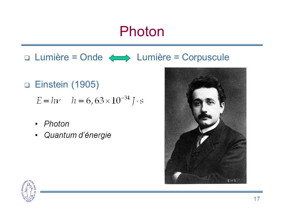 Photon Lumière = Onde Lumière = Corpuscule Einstein (1905) Photon