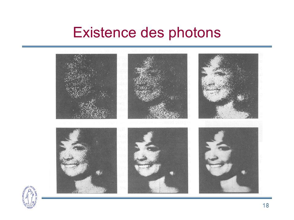 Existence des photons
