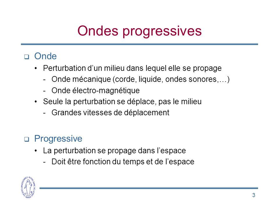 Ondes progressives Onde Progressive