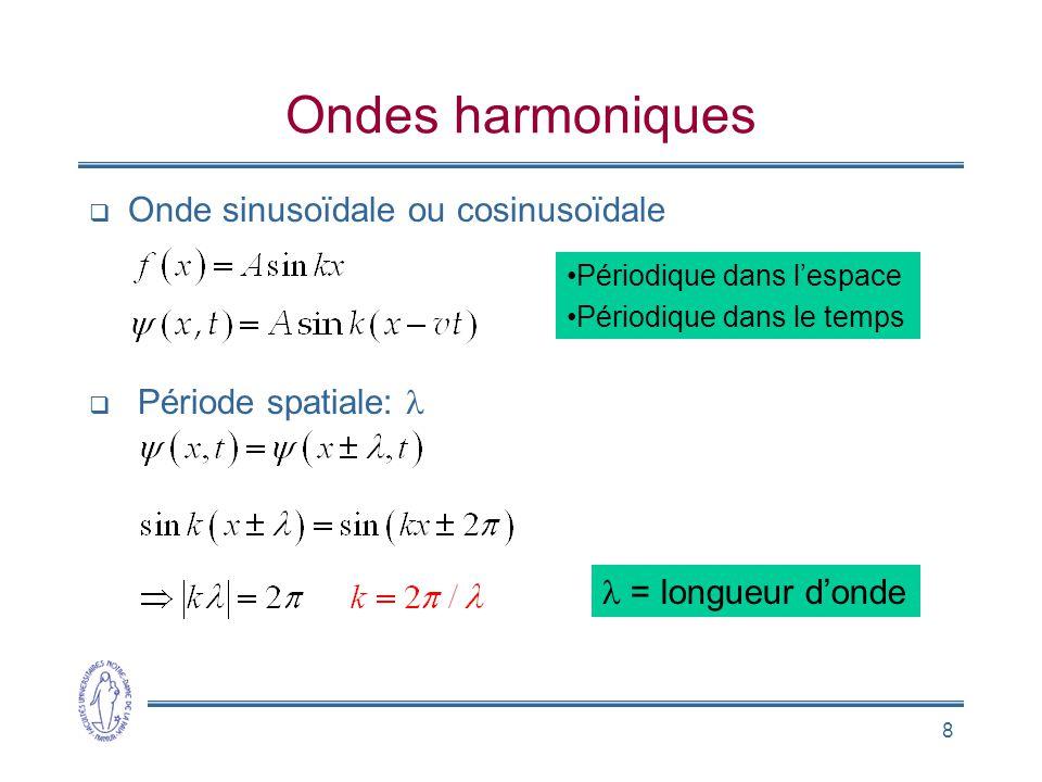 Ondes harmoniques Onde sinusoïdale ou cosinusoïdale