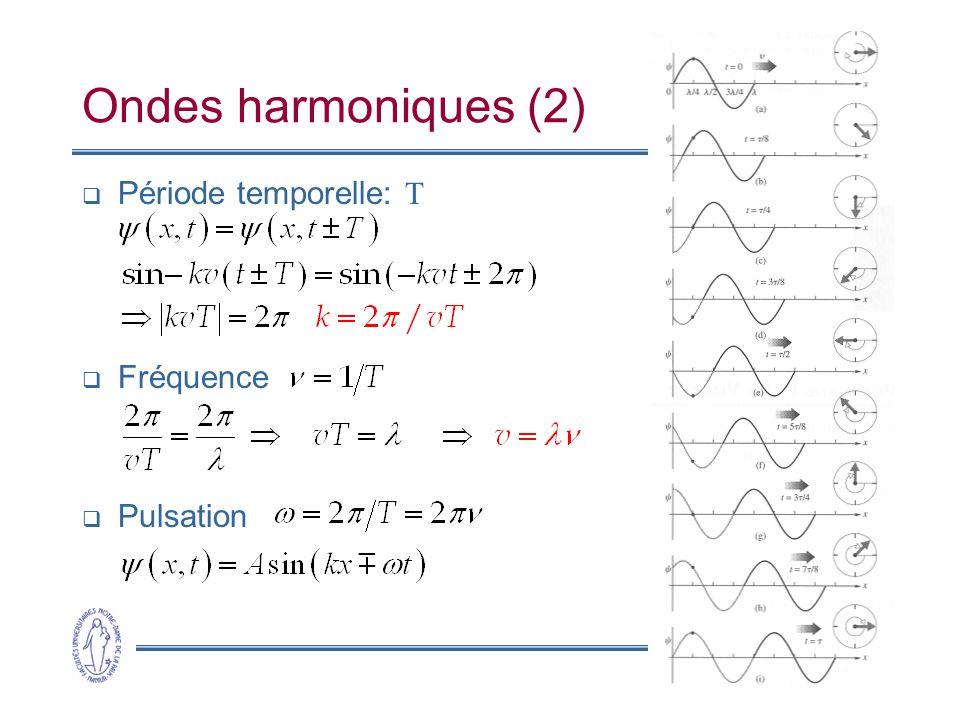 Ondes harmoniques (2) Période temporelle: T Fréquence Pulsation