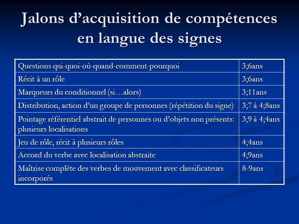 Jalons d'acquisition de compétences en langue des signes
