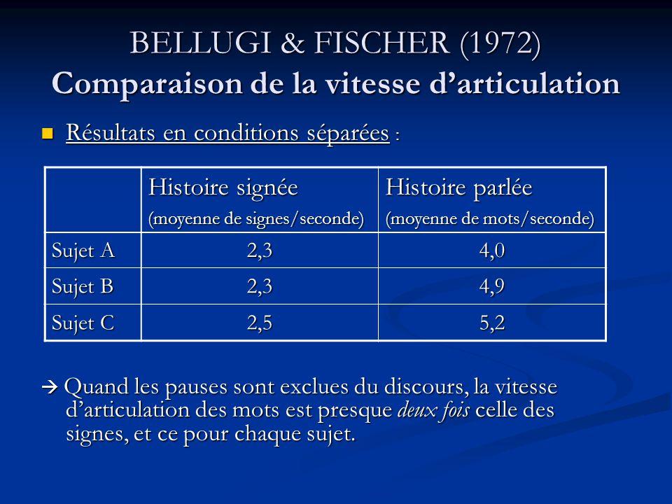 BELLUGI & FISCHER (1972) Comparaison de la vitesse d'articulation