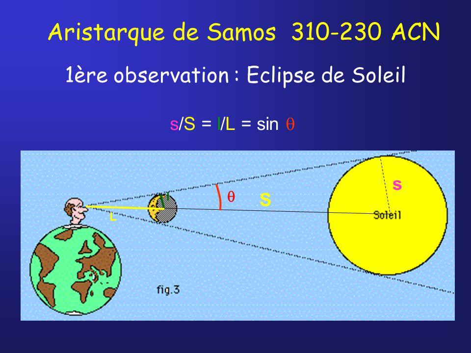 Aristarque de Samos 310-230 ACN