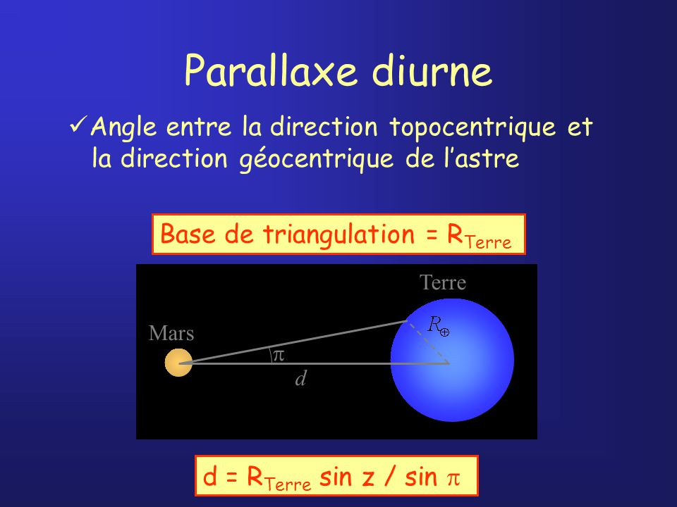 Parallaxe diurne Angle entre la direction topocentrique et