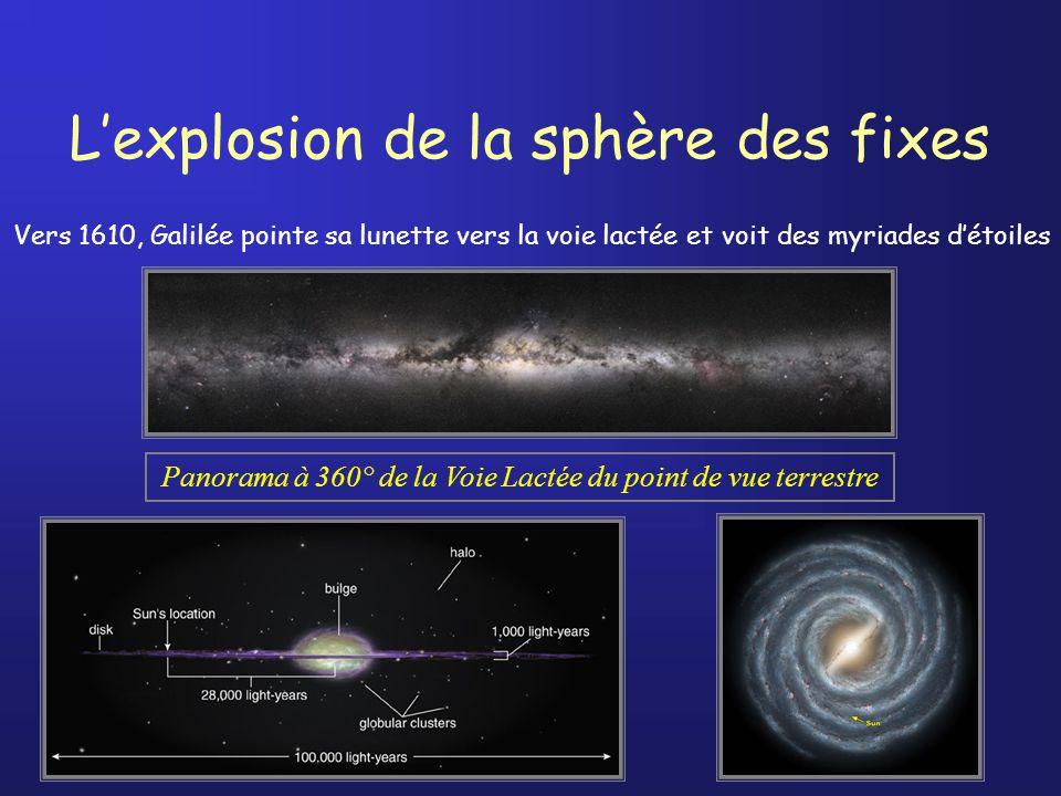 L'explosion de la sphère des fixes