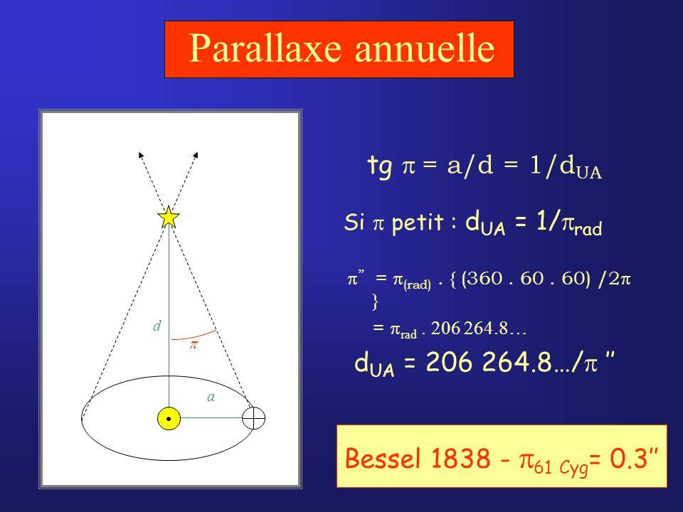 Parallaxe annuelle tg  = a/d = 1/dUA dUA = 206 264.8…/ ''