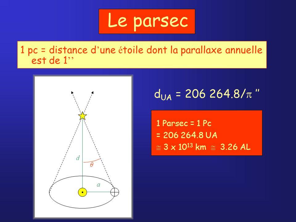 Le parsec 1 pc = distance d'une étoile dont la parallaxe annuelle est de 1'' a. d. θ. dUA = 206 264.8/ ''