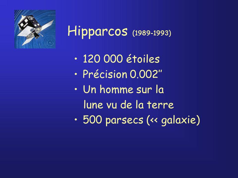 Hipparcos (1989-1993) 120 000 étoiles Précision 0.002''