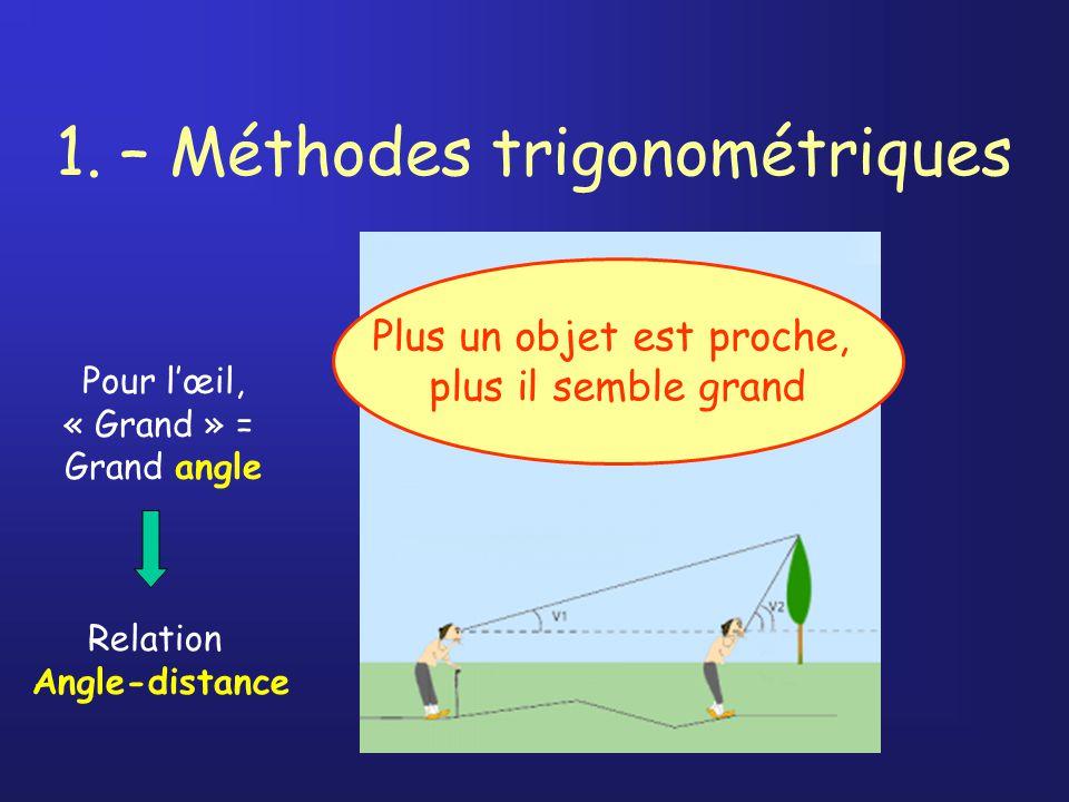 1. – Méthodes trigonométriques