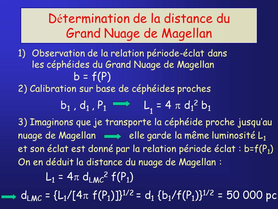 Détermination de la distance du Grand Nuage de Magellan