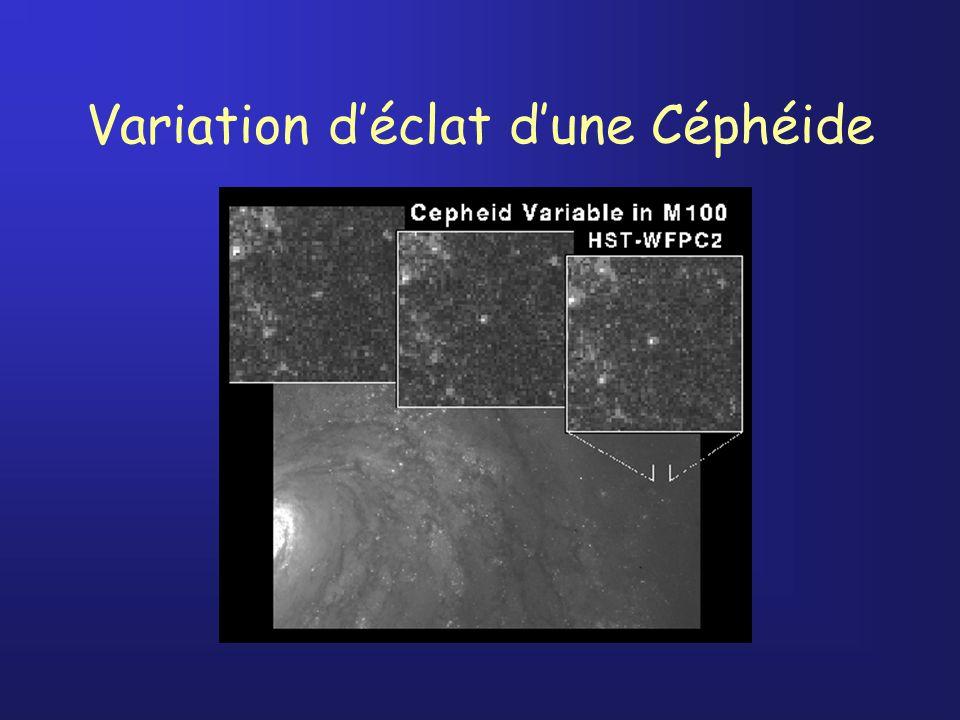 Variation d'éclat d'une Céphéide