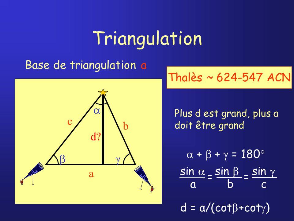 Triangulation Base de triangulation a Thalès ~ 624-547 ACN  c b d