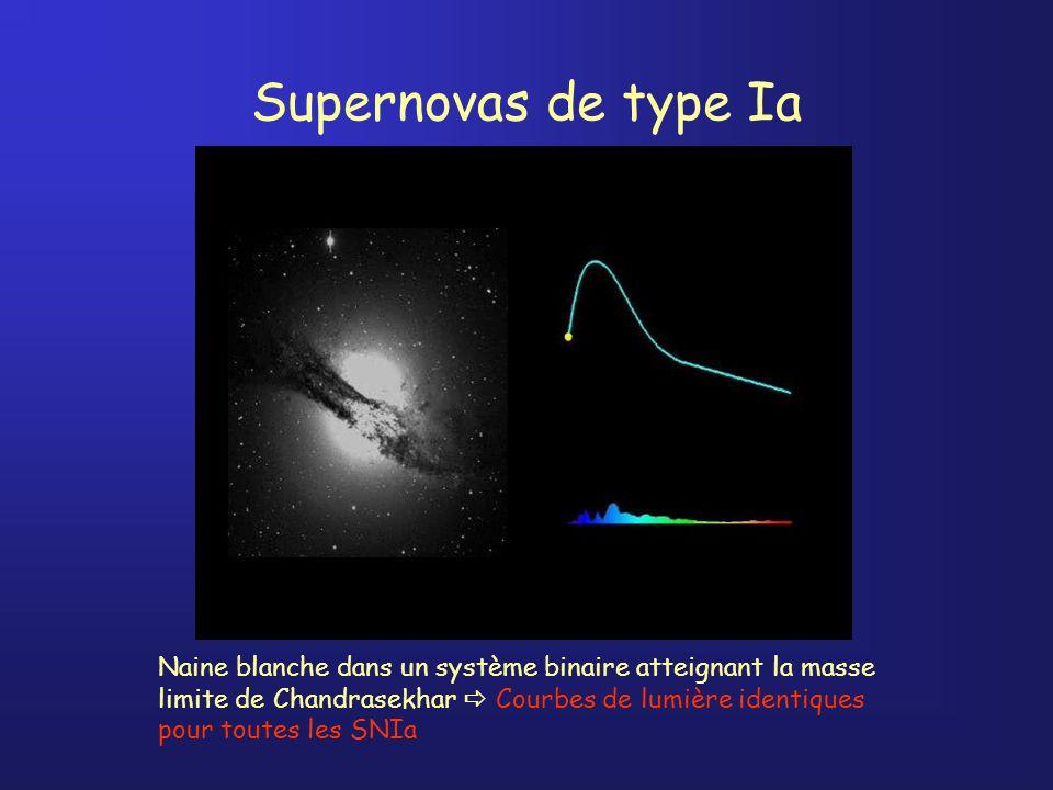Supernovas de type Ia Naine blanche dans un système binaire atteignant la masse. limite de Chandrasekhar  Courbes de lumière identiques.