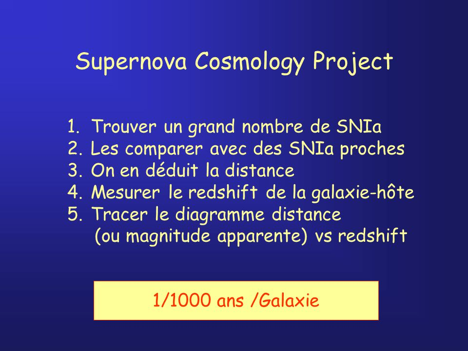Supernova Cosmology Project