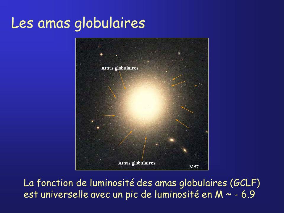 Les amas globulaires La fonction de luminosité des amas globulaires (GCLF) est universelle avec un pic de luminosité en M ~ - 6.9.