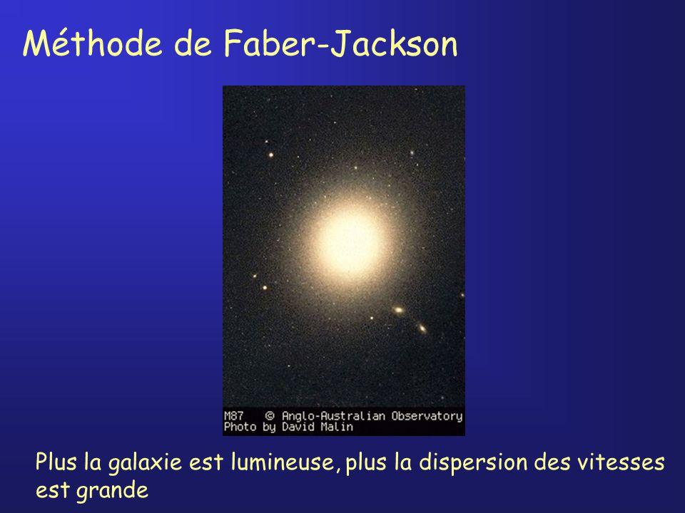 Méthode de Faber-Jackson
