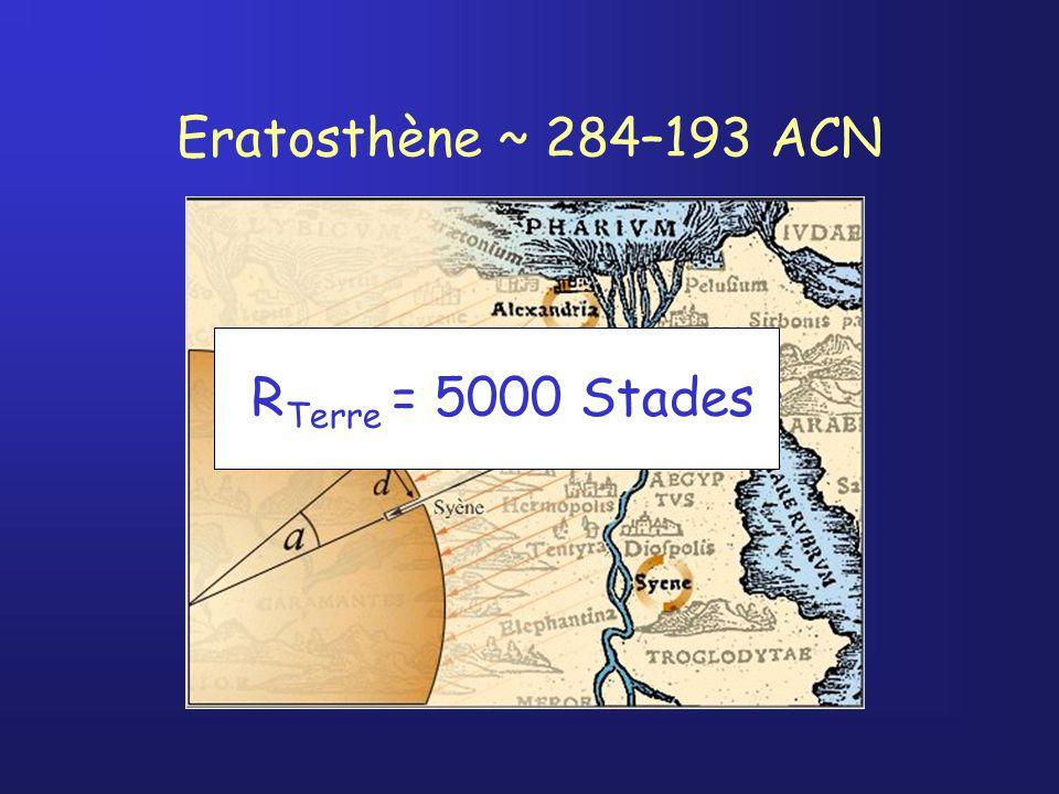 Eratosthène ~ 284–193 ACN RTerre = 5000 Stades