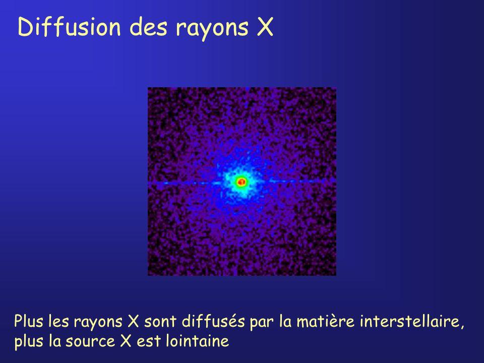 Diffusion des rayons X Plus les rayons X sont diffusés par la matière interstellaire, plus la source X est lointaine.