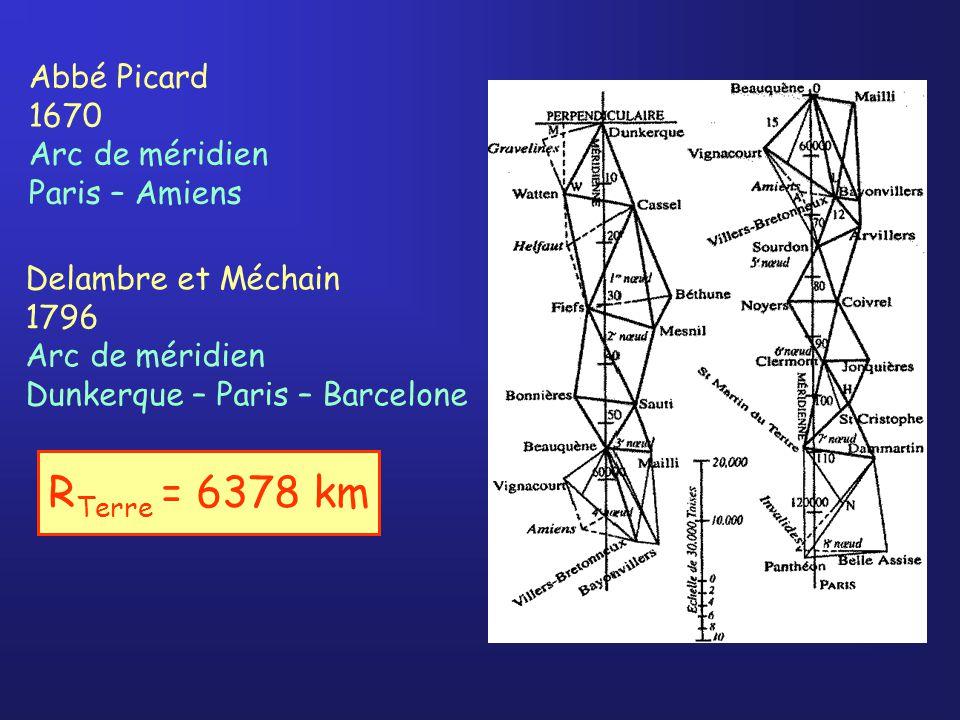 Delambre et Méchain 1796 Arc de méridien Dunkerque – Paris – Barcelone