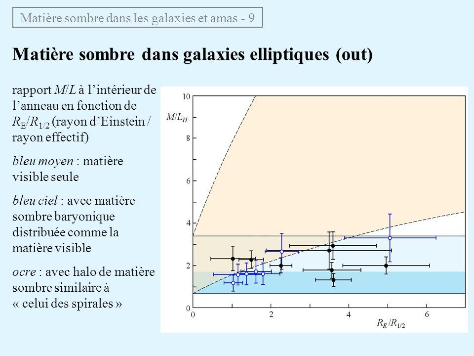 Matière sombre dans les galaxies et amas - 9
