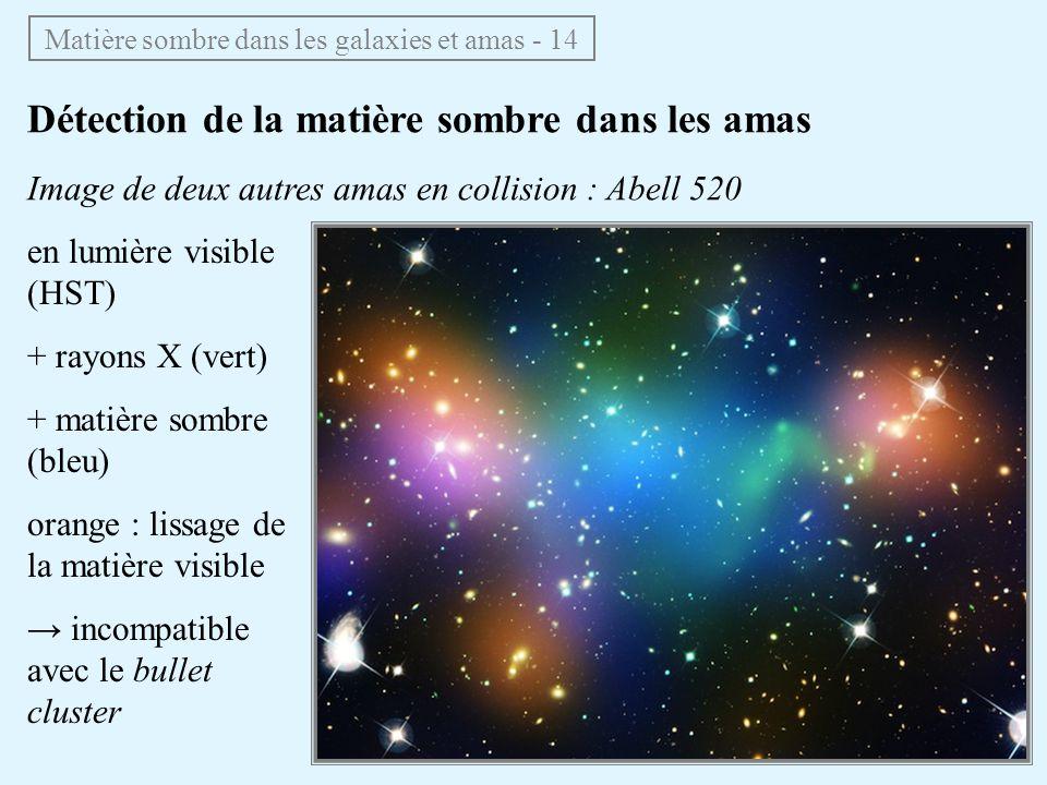Matière sombre dans les galaxies et amas - 14