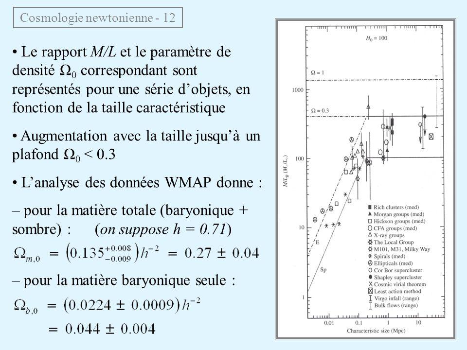 Cosmologie newtonienne - 12