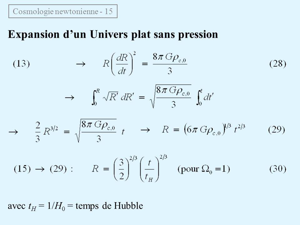 Cosmologie newtonienne - 15
