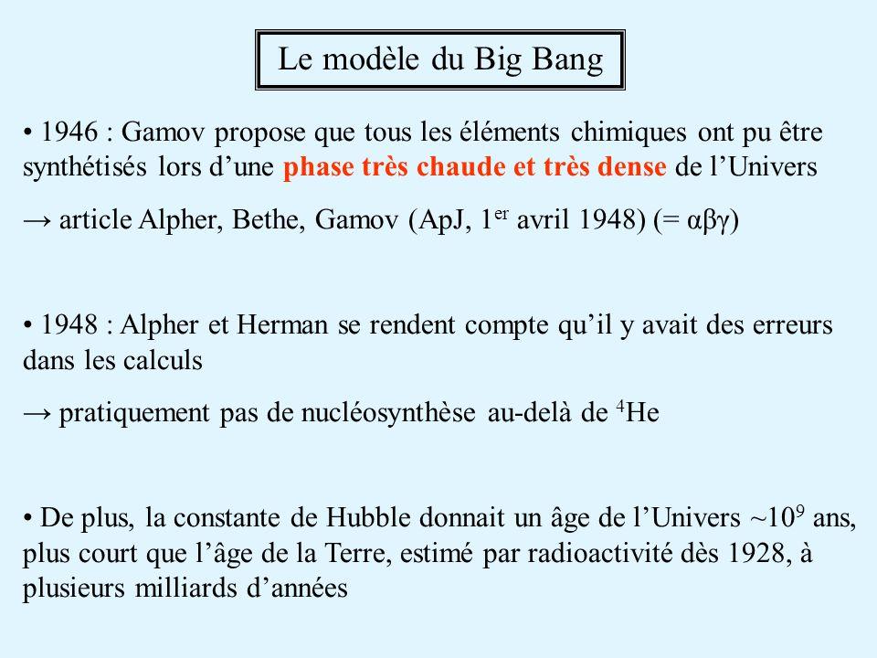Le modèle du Big Bang
