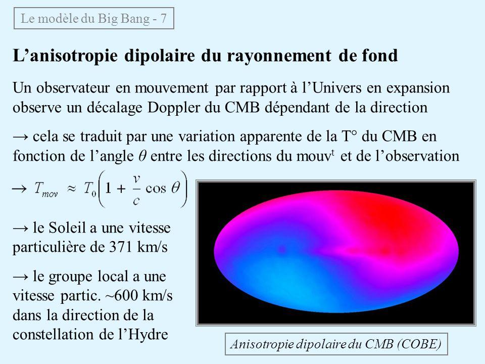 L'anisotropie dipolaire du rayonnement de fond